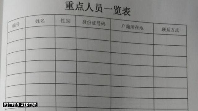 촌 경찰이 신앙인을 조사할 때 사용하는 '핵심 인물 정보 등록 양식'
